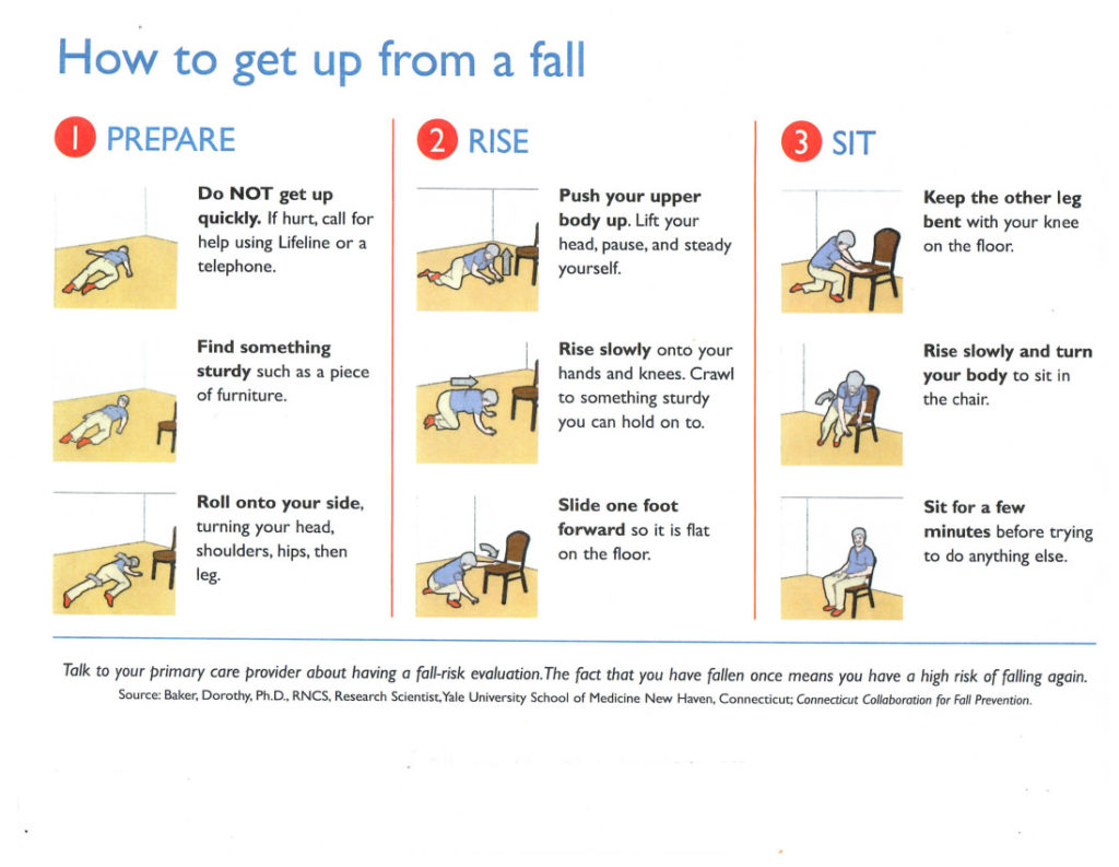 How to get up from a fall chart